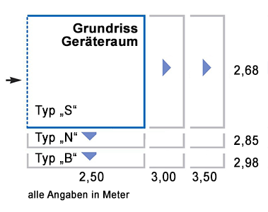 Grundriss / Maße